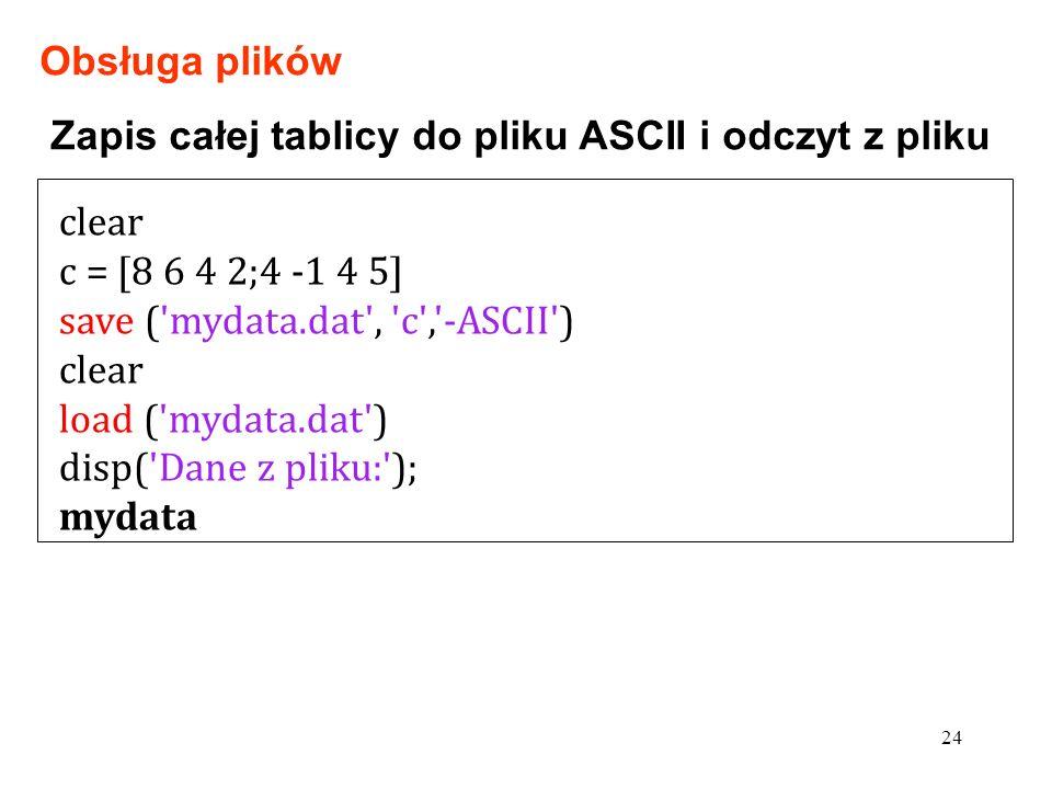 Obsługa plików Zapis całej tablicy do pliku ASCII i odczyt z pliku. clear. c = [8 6 4 2;4 -1 4 5]